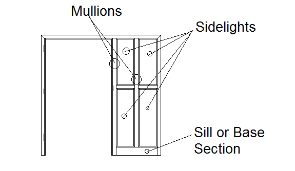 What is a Hollow Metal Frame Beacon