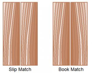 Veneer Matching  sc 1 st  Beacon Metals & Quick Guide: Wood Doors - Beacon pezcame.com