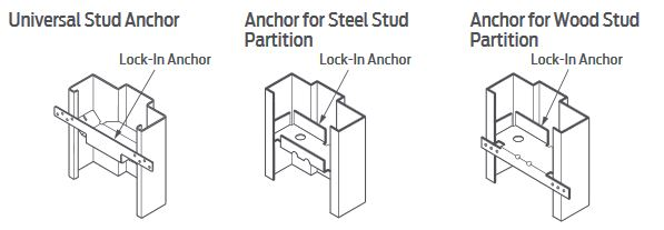 Steelcraft Stud Wall Anchors  sc 1 st  Beacon Metals & 5 Types of Hollow Metal Frame Anchors - Beacon