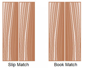 Veneer Matching