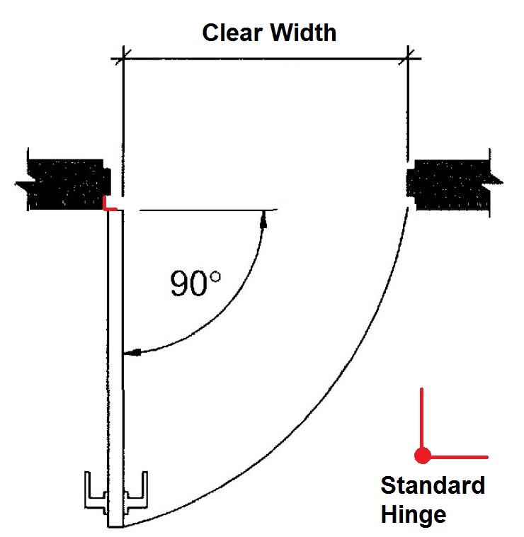 Clear Width Opening Swing Clear