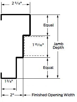 Double Egress profile with dimensions