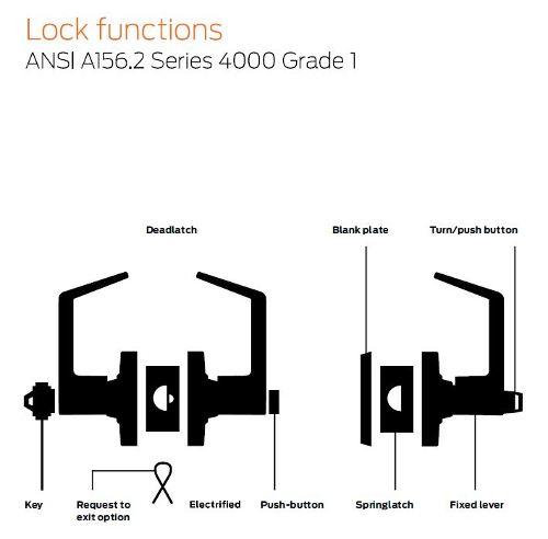 lock functions