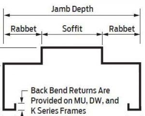 hollow metal frame profile terminology
